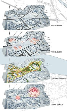 kolokyum.com - (yakından bakın) Urban Analysis, Site Analysis, Architecture Graphics, Landscape Architecture, Master Plan, Urban Planning, Visual Communication, Presentation Design, Urban Design