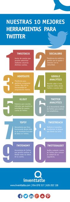 10 buenas herramientas para Twitter #infografia