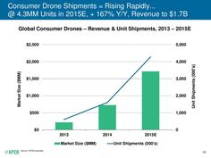 Mary Meeker's 2015 Internet Presentation - Business Insider