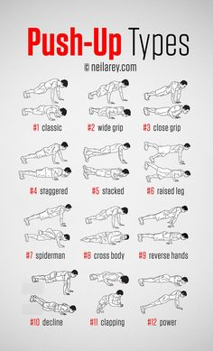 A push-up (or press-up) is a common calisthenics exercise performed in a prone position by raising and lowering the body using the arms. Push-ups exercise the pectoral muscles, triceps, and anterior. Arm Workout Men, Gym Workout Tips, Fitness Workouts, At Home Workouts, Fitness Motivation, Push Up Workout, Men Exercise, Exercise Chart, Arm Workouts For Men