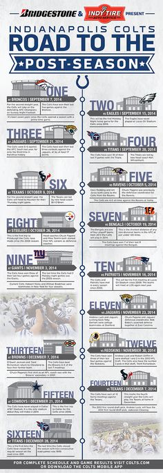 Infographic Ideas infographics indianapolis : A Day in the Life of T.Y. Hilton | THE ROBINS NEST: INDIANAPOLIS ...