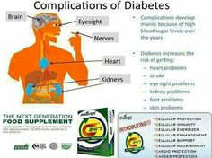 Aim Global Whatsapp for info and orders High Blood Sugar Levels, Feminine Wash, Online Business Opportunities, Complete Nutrition, Global Business, Skin Problems, Diabetes, Health And Wellness, Wealth
