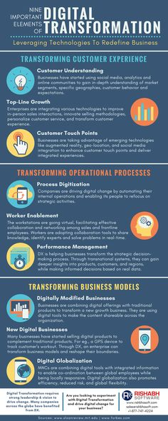 See how Digital Transformation is going to effect the today's modern consumers and how you can sell your products using Digital Marketing. To learn more about Digital Marketing visit the website. Business Intelligence, Digital Marketing Strategy, Online Marketing, Direct Marketing, Marketing Strategies, Business Marketing, Affiliate Marketing, Ms Project, Change Management