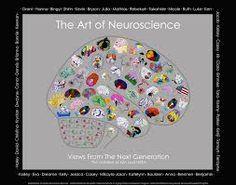 Neuroscience art - Google Search