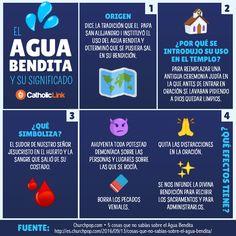 Infografía: El agua bendita y su significado
