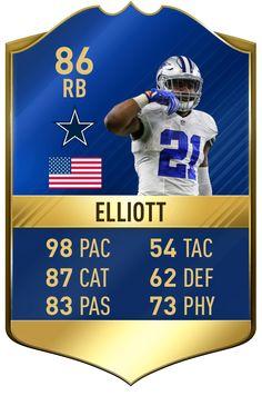 1e61d37ef Dallas Cowboys Quotes, Cowboys 4, Dallas Cowboys Football, Running Back,  Sports Teams