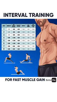BetterMen: Home Workouts Pec Workouts, Gym Workout Videos, Lower Ab Workouts, Abs Workout Routines, At Home Workout Plan, Workout Schedule, At Home Workouts, Workout Challenge, Workout Plans