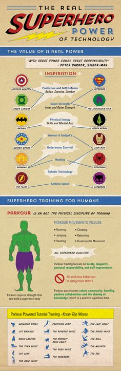 Current technologies that could make real superhoes the real, superhero infographic, random infograph, superhero power, school superhero, build real, infographic superheros, real superhero, current technolog