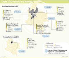 Ecopetrol, ExxonMobil y Parex Resources, las petroleras que desarrollarán el fracking