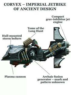 Corvex jetbike