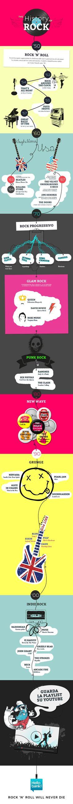 The History of Rock - Clicca l'infografica per ascoltare la playlist #Infografía