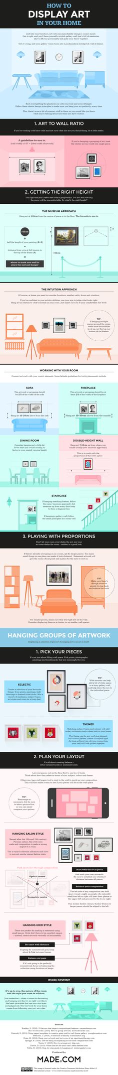How to Display Art in your Home #infographic #HowTo #Home #Art #HomeImprovement #Decor