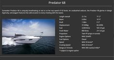 Here is a solution on How to Cruise the Mediterranean on Your Brand New Sunseeker. Rick Obey & Associates team, Predator 68 Specifications, Buy or Build your own yacht with Rick Obey & Associates Sunseeker Yachts, Fast Boats, Predator, Cruise, Waves, Cruises, Ocean Waves, Beach Waves, Wave