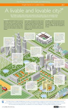 The #Philips Livable Cities think tank believes that #livablecities are successful cities