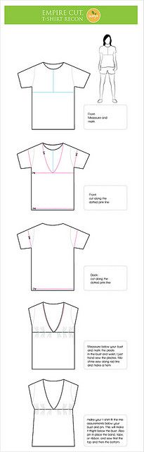 empire cut blouse, t-shirt reconstruction- can be as modest as you choose