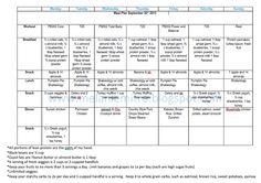 Clean Eating Meal Plan.  T25 Gamma meal plan.