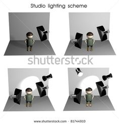 Google Image Result for http://image.shutterstock.com/display_pic_with_logo/576829/576829,1311777685,1/stock-photo-studio-lighting-scheme-81744910.jpg