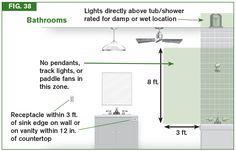 (Chandelier could pose an inspection problem.) Shower Fixtures, Bathroom Light Fixtures, Bathroom Chandelier, Bathroom Lighting, House Lighting, Bathroom Outlet, Best Bathroom Vanities, Master Bathroom, Bathroom Ideas