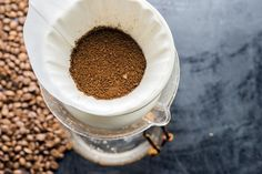 Coffee Grounds Uses That May Surprise You