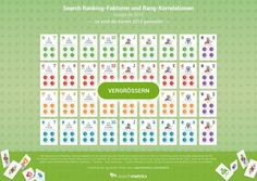Ranking-Faktoren 2015 Infografik | Searchmetrics