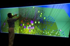 RENCIs Multi-touch Visualization Wall