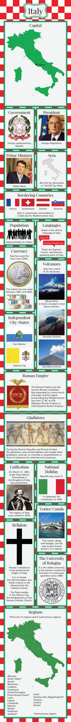 Infographic of Italy Fast Facts We Are The World, Countries Of The World, Italy Vacation, Italy Travel, World Geography Map, Gs World, Italy Destinations, Italian Lessons, World Thinking Day