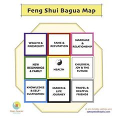 I legit just had a damn epiphany, this feng shui shit is just turning your space. - I legit just had a damn epiphany, this feng shui shit is just turning your space into a fucking vis - Feng Shui Rules, Feng Shui Items, Feng Shui Principles, Feng Shui Art, Feng Shui Bathroom, Feng Shui History, Feng Shui Garden, Feng Shui Design, Feng Shui Colours
