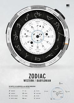 Zodiac Infographic Design