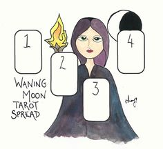 Waning Moon Tarot Spread 1. Waning – What do I need to release  2. Reverse – What can I reverse to help me or my situation  3. Hecate – What path is inline with my highest self  4. Guidance – What guidance can the waning moon show me?