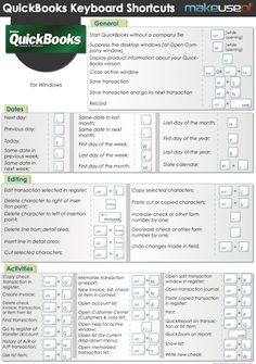 QuickBooks is a fantastic programs for keeping track of finances. While it looks like a complicated program at first, knowing the right keyboard shortcuts can make using it much easier. Thats exactly why we made this cheat sheet featuring QuickBooks keyboard shortcuts. With this cheat sheet, you will have the shortcuts you need close at hand. If [...]