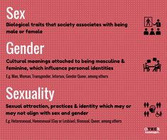 This post does an excellent job of explaining the difference between sex, gender, and sexuality, which many seem to use interchangeably.