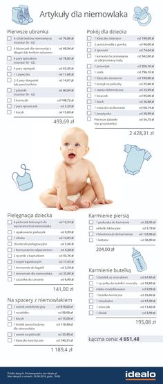 idealo Cost Check - What does a baby need and how much does it cost? Tips for the .- idealo Kostencheck – Was braucht ein Baby und wie viel kostet es? Tipps für die… idealo Cost Check – What does a baby need and how much … - The Babys, Baby Co, Diy Baby, Baby Equipment, Baby Zimmer, Baby Must Haves, Baby Arrival, Baby Needs, Baby Hacks