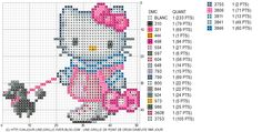 Hello Kitty with Poodle Hama Perler Bead Pattern or Cross Stitch Chart
