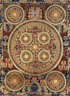 The Mandalas of the Buddha (Large Thangka)