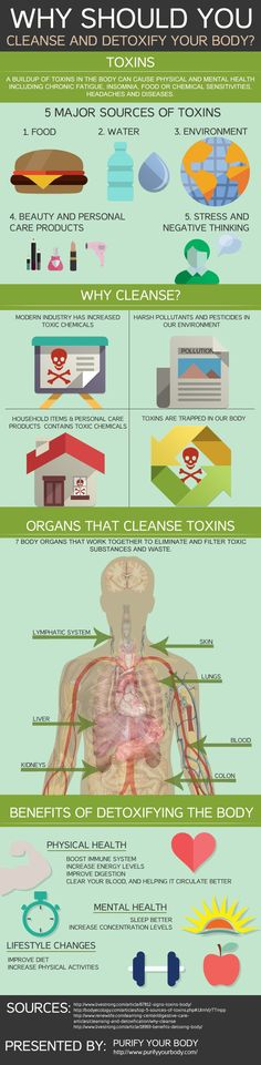 Why You Should Cleanse And Detox Your Body