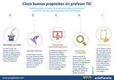 INFOGRAFÍA_5 buenos propósitos del profesor TIC