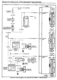 1952 chevy truck ignition wiring diagram 85 chevy truck wiring diagram | chevrolet truck v8 1981 ... #14