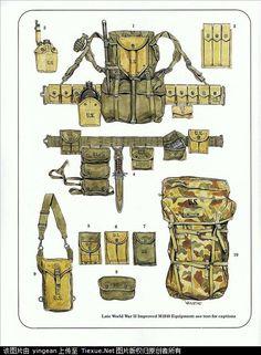 U.S. Army combat equipment, the M1910 combat equipment