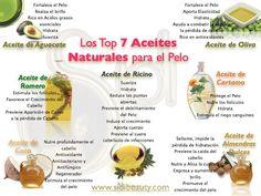 Top 7 Aceites Naturales para el pelo..mascarilla casera.