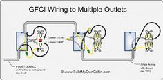 electrical - How do I replace a GFCI receptacle in my bathroom . Installing Electrical Outlet, Basic Electrical Wiring, Ac Wiring, House Wiring, Electrical Wiring Diagram, Electrical Projects, Electrical Outlets, Electrical Engineering, Residential Wiring