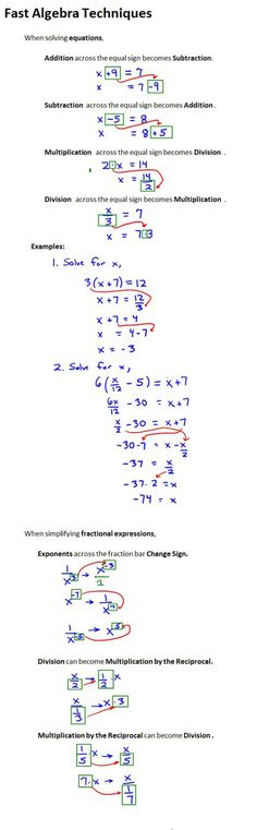 Fast Algebra Techniques real useful for algebra 1, we do it all the time!!!