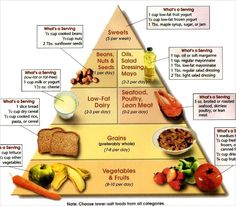 weight chart for females | It is important you prepare a diet chart and follow it religiously. It ...