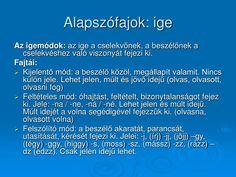 PPT - Szófajok PowerPoint Presentation - ID:1417202 Periodic Table, Presentation, Periodic Table Chart, Periotic Table