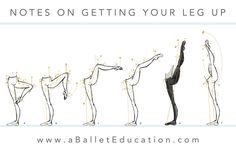 I need this for my dancers!!! The older ones just don't get it when I show them!