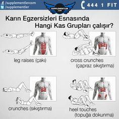 Karın egzersizi yaparken hangi hareket hangi kas grubumuzu çalıştırmakta biliyor muyuz? #abs #workout #fitness
