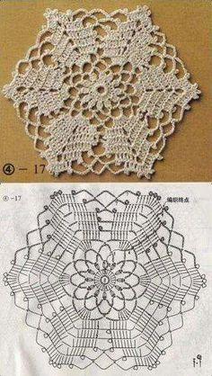 Transcendent Crochet a Solid Granny Square Ideas. Inconceivable Crochet a Solid Granny Square Ideas. Crochet Doily Patterns, Granny Square Crochet Pattern, Crochet Blocks, Crochet Mandala, Crochet Diagram, Crochet Chart, Crochet Squares, Thread Crochet, Crochet Designs