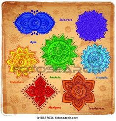 Set of 7 chakras View Large Clip Art Graphic