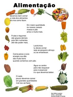 AlimentaçãoPara saúde terdevemos bem comera roda dos alimentosdiz-nos como fazer.                   Em maior quantidade                   os nossos cereais    …