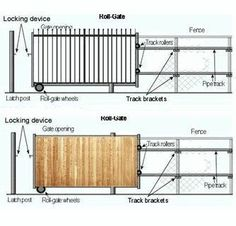 Sliding Fence Gate Hardware Roll Gates Rolling Gate Without Chain Link Mesh Sliding Wooden Fence Gate Hardware Front Yard Fence, Diy Fence, Backyard Fences, Wooden Fence, Fenced In Yard, Cedar Fence, Small Fence, Concrete Fence, Backyard Privacy