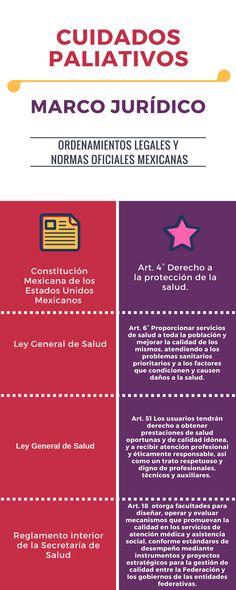 CUIDADOS PALIATIVOS MARCO JURÍDICO ORDENAMIENTOS LEGALES Y NORMAS ...